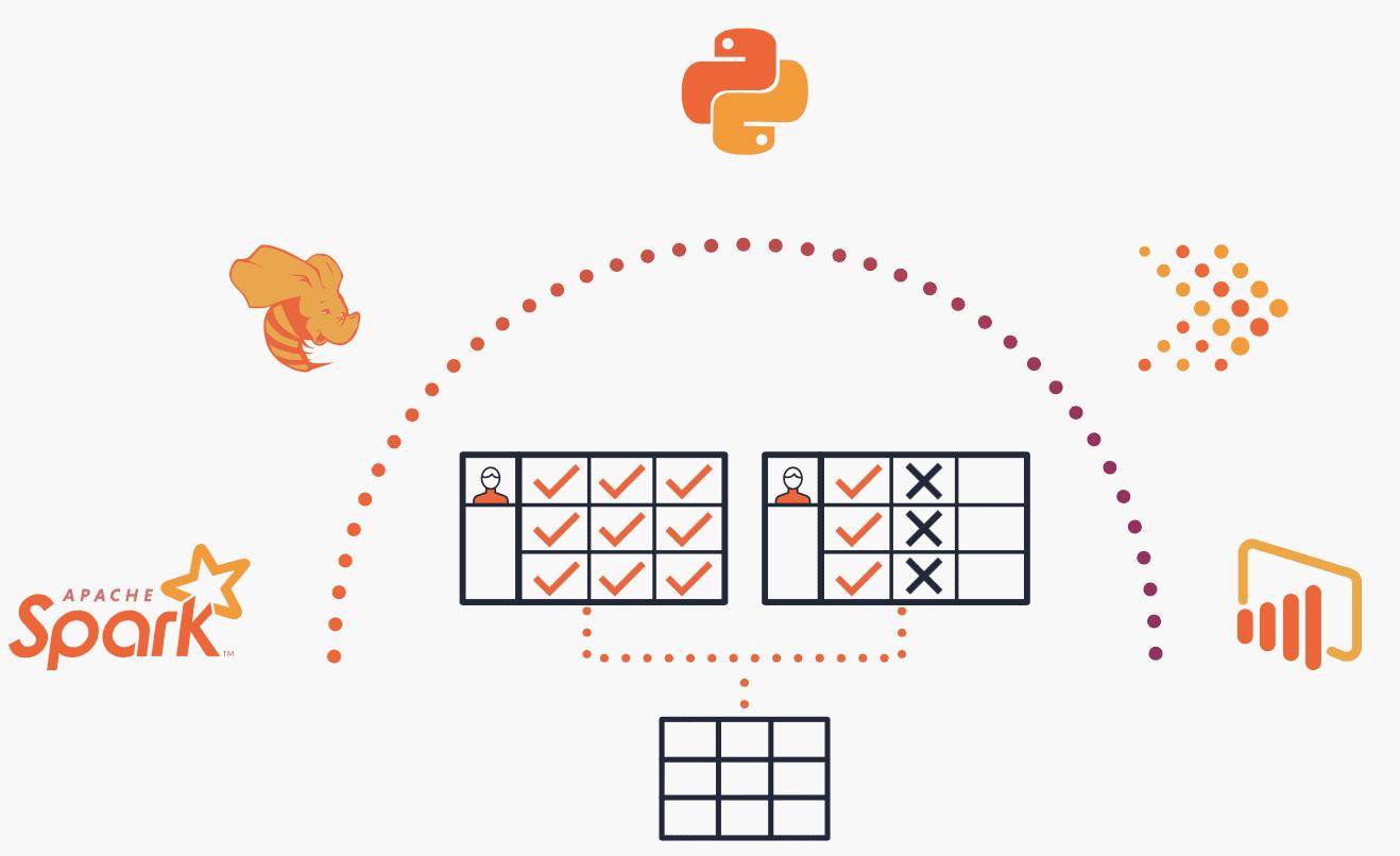 enterprise platform architecture